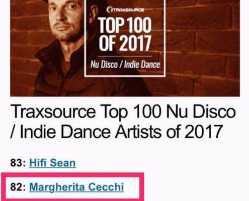 top 100 nu disco artist traxsource